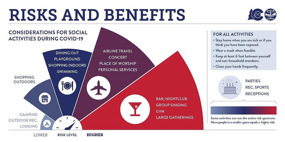 Riska and Benefits graphic.jpg