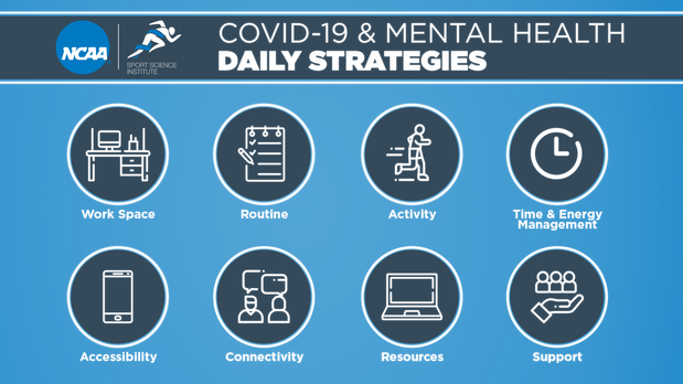 Daily strategies for mental health