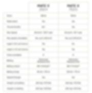 lnr_matebikes_technical_table.png