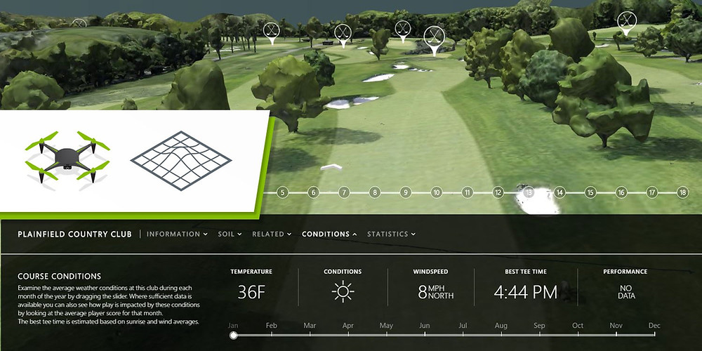 Golf Course Drone Survey and Mapping with Pix4D