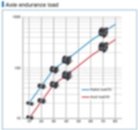 Microtech axle endurance.jpg