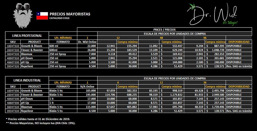 precios mayoristas.png