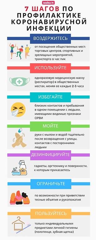 7_shagov_po_profilaktike_koronavirusnoj_
