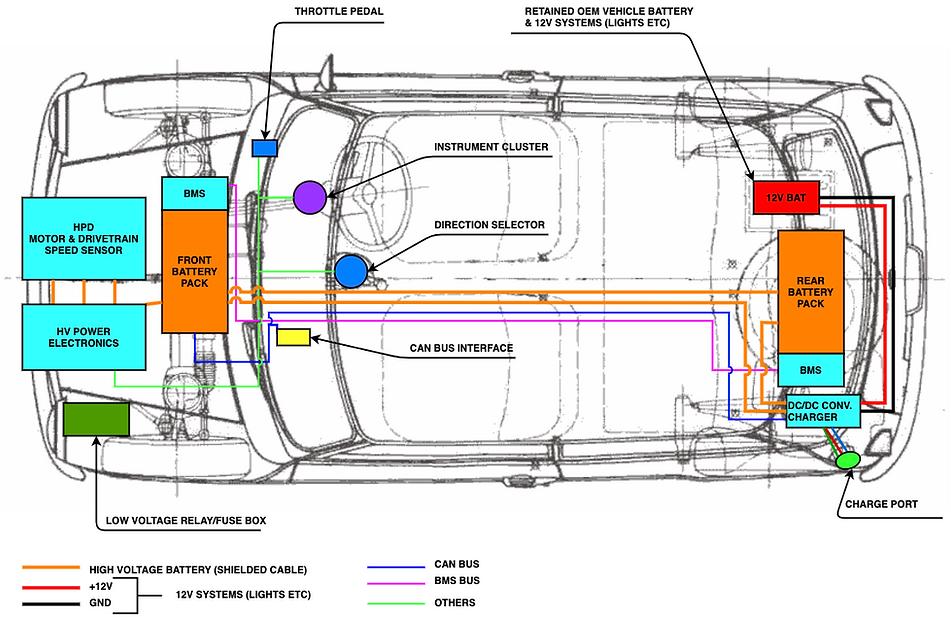 HPCVolt Mini EV Schéma-Top View (1).png