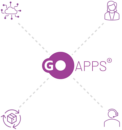 goapps-areas.png