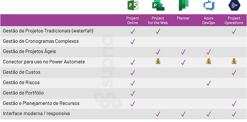 project-apps-table-comparison.png
