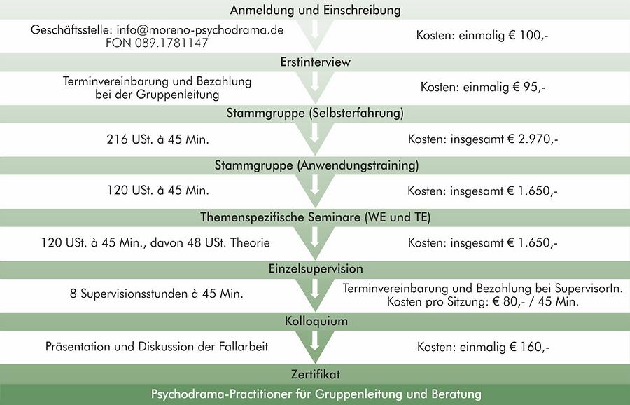 Grafik-GS.png
