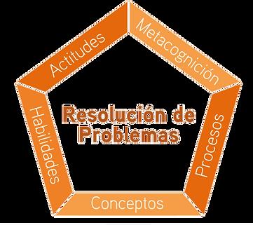 PROBLEMAS1.png