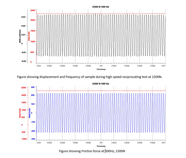 Rtec Fredding Data 1.png