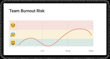 Team burnout risk.png