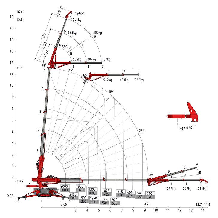 C6-Lastdiagram.jpg