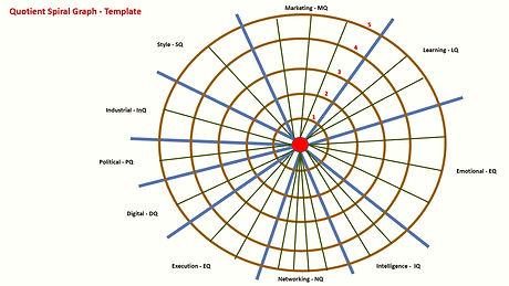 Spiral Graph Template_edited.jpg