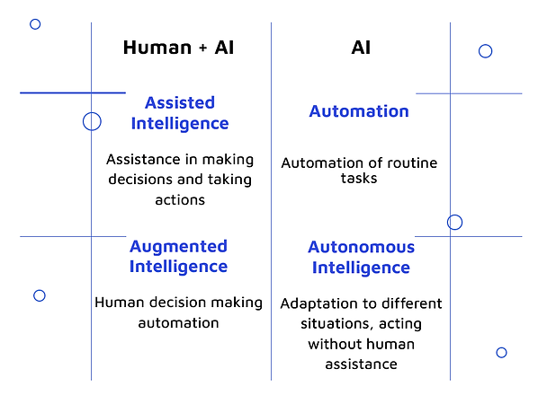 forms-of-AI.png