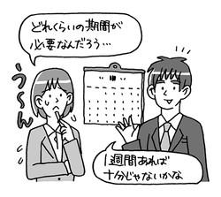 仕事の基本!PDCA テキストイラスト