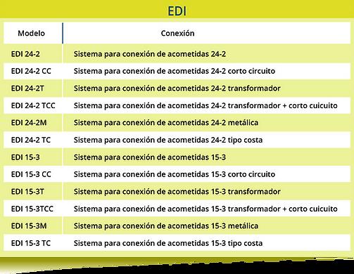 Edi-10.png