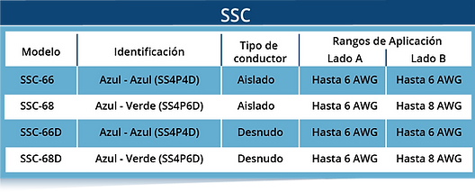 SSC.png