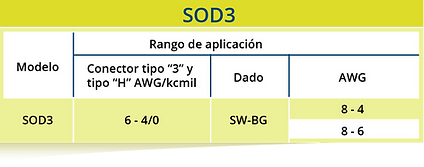 Herra y acce1-01.png