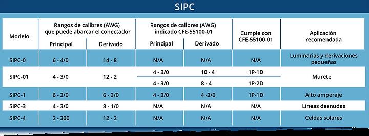 SIPC.png