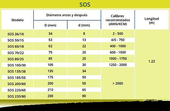 SOS-01.png