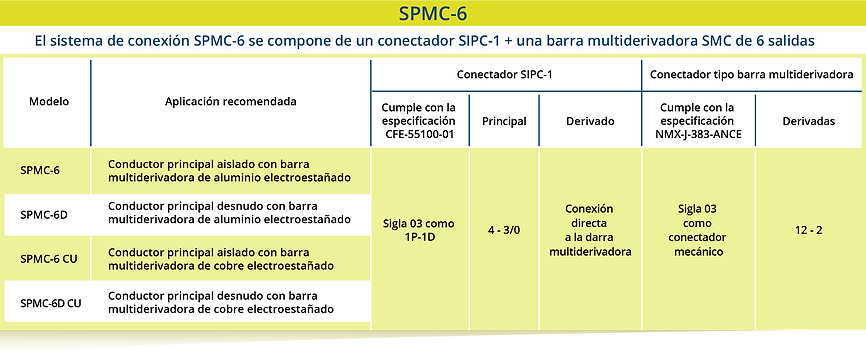 SPMC-4.png