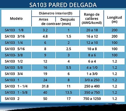 Tabla SA 103-01.png