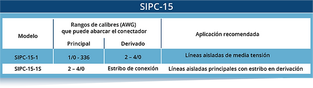 SIPC-15.png