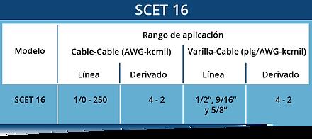 SCET16.png