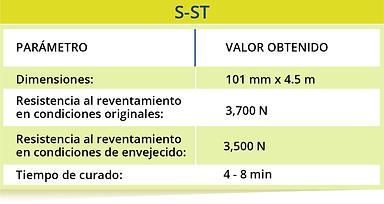 Tabla S-ST.png