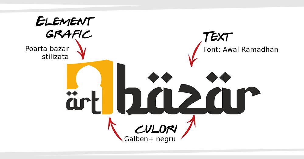 Elemente logo