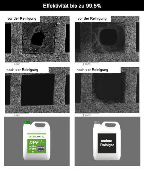 Dieselpartikelfilter vor und nach der Reinigung