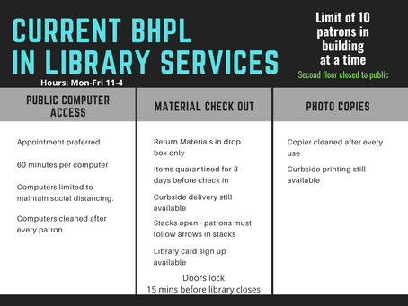 Current Library services phase 2