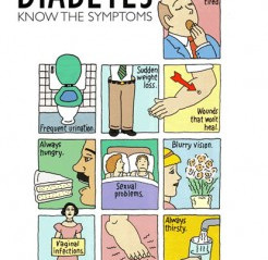 Oral Health And Diabetes - Treatment In Sherman Oaks