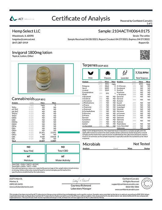 2104ACTH0064.0175 - Hemp Select LLC - In