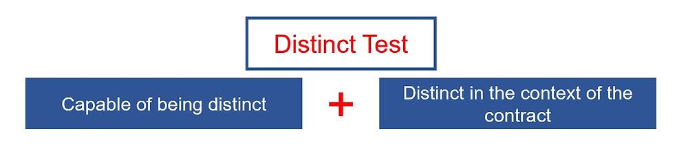 IFRS 15 - Distinct Test formula