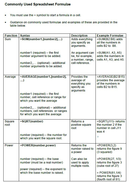 ACCA Suggested Formulae in Spreadsheet (1)