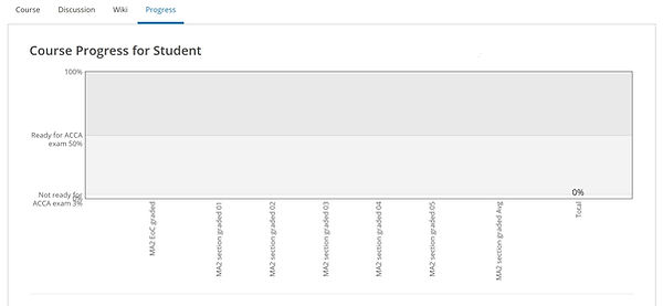 ACCA_X_Progress Chart.jpg