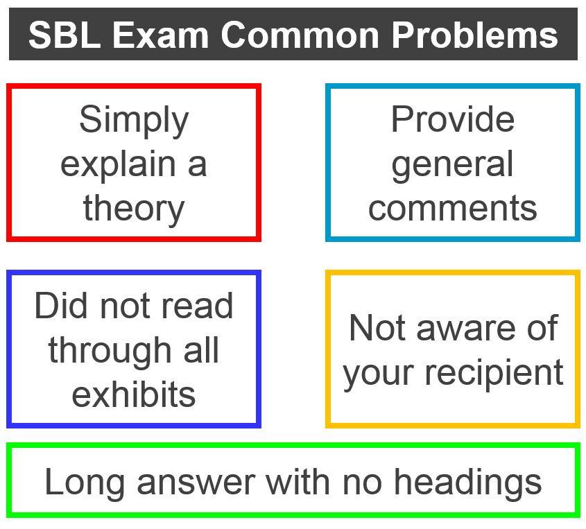 ACCA SBL Exam common problems