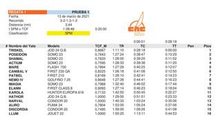CNC.1.13 Marzo1.jpg