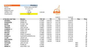 CNC.1.13 Marzo2.jpg