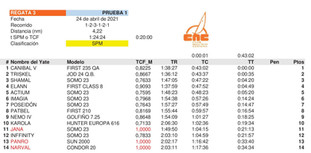 CNC.3.24 Abril1.jpg