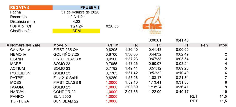 Regata 5.CNC.2020.10.31.jpg