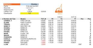 CNC.2.10 Abril1.jpg