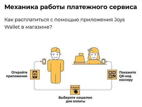 Теперь вы можете совершать покупки в Petgroup ещё удобнее и проще с платежной системой Joys Wallet.
