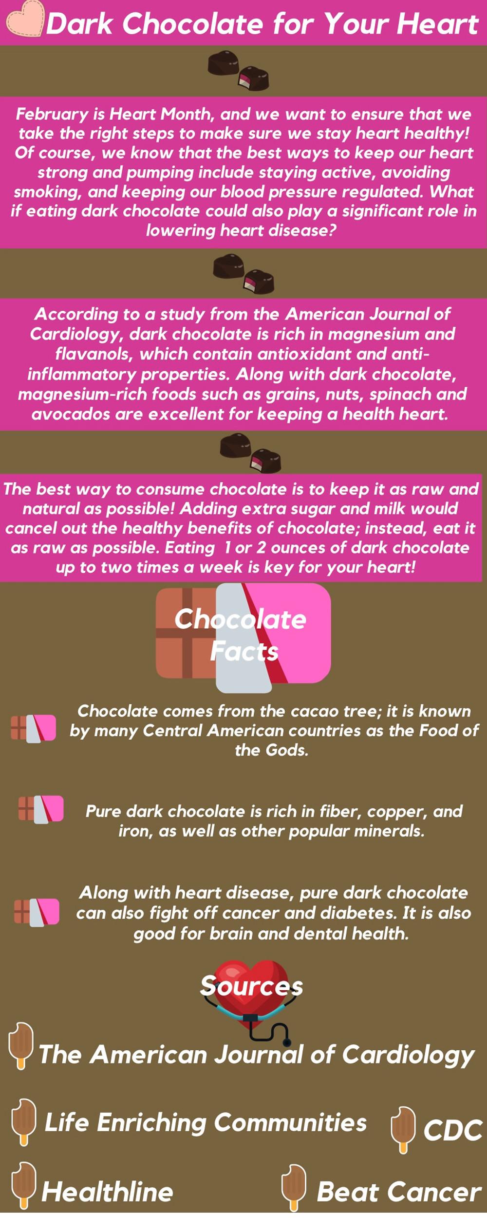 Dark Chocolate and Health PDF (4)