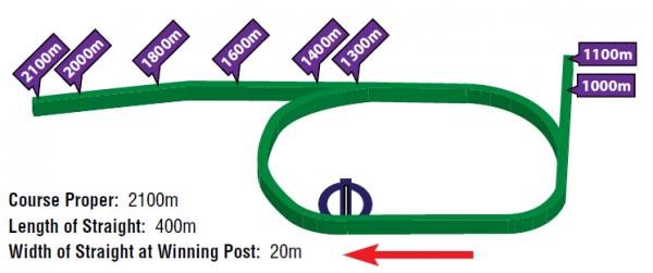 ResizedImage600251-Hawkesbury-Track-Map.