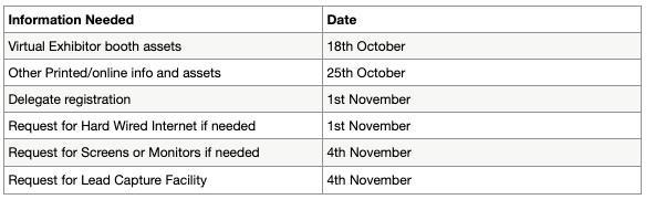 Key Dates Final.png