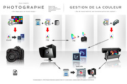 formation photographie Clermont Ferrand 63