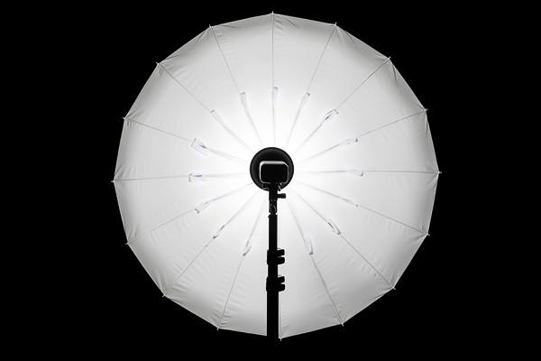 Parapluie réflecteur Clermont-Ferrand Auvergne 63