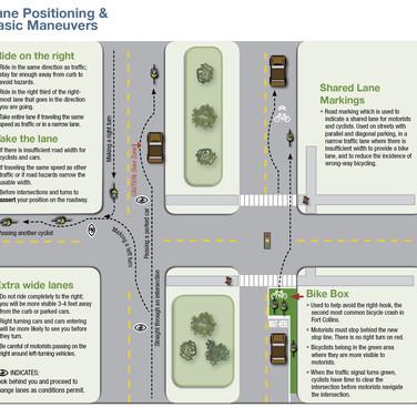 Fort Collins Bike Maps, Lane maneuvering