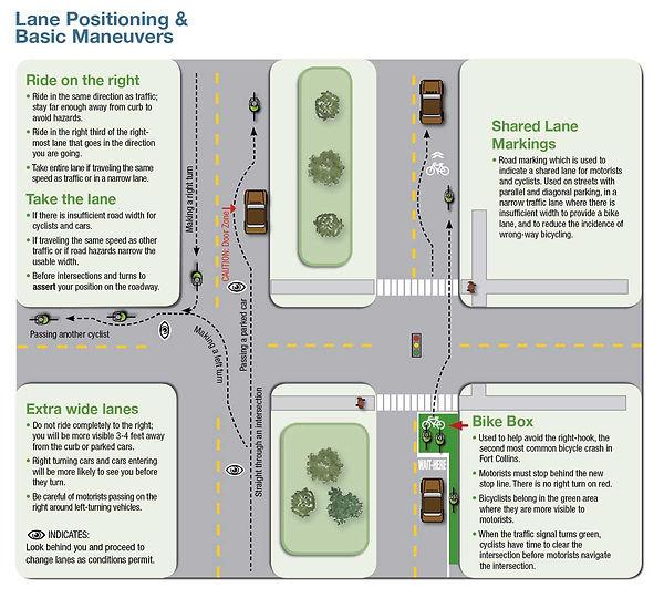 FC-Bike-Maps_lane-maneuvering_1200px.jpg